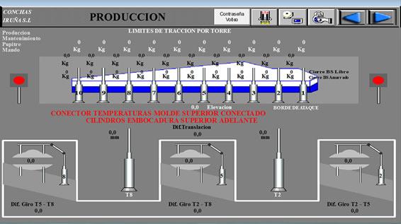 Sistemas de control avanzados para fundiciones