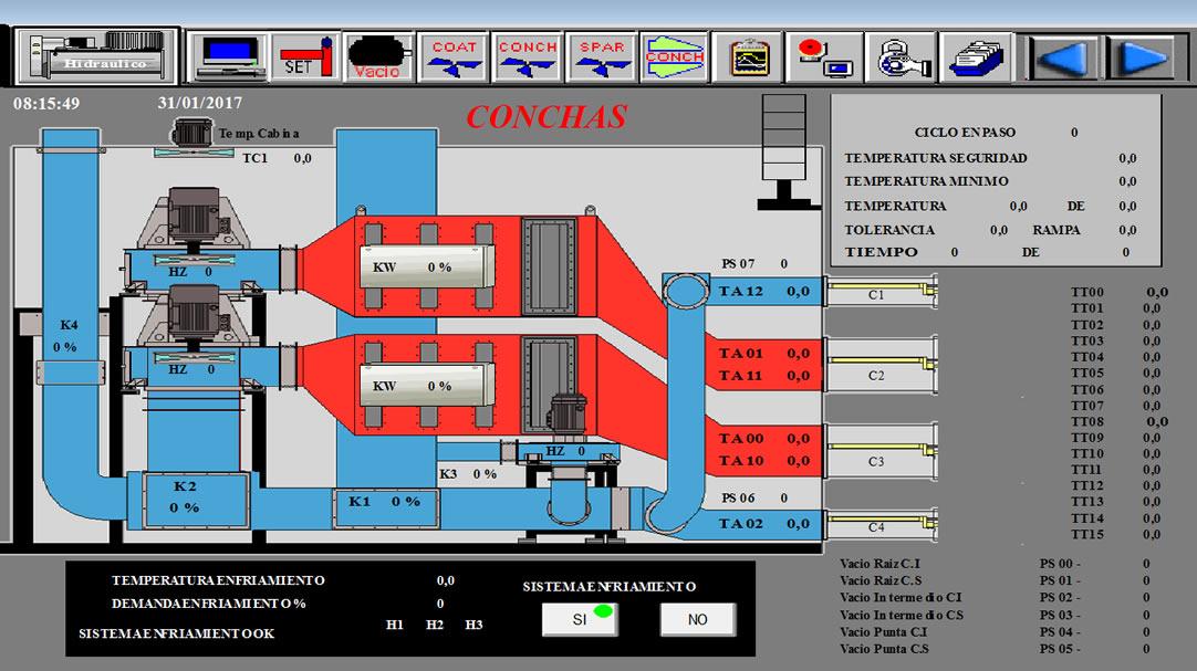 Sistemas de control para moldes de palas